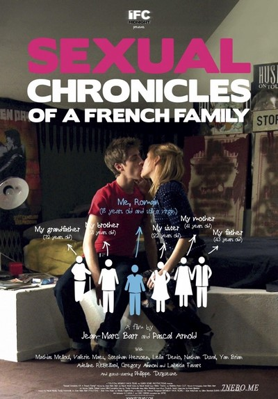 Sexual Chronicles of a French Family 2012